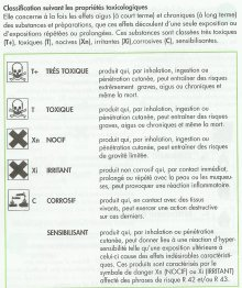 classification-toxicologique220.jpg